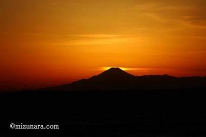 夕焼け 検見川の浜 富士山